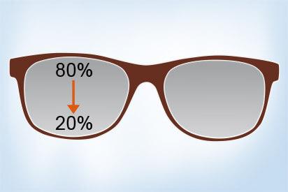 farbverlauf-bei-sonnenbrille